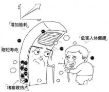 怎么清洗空调外机油污